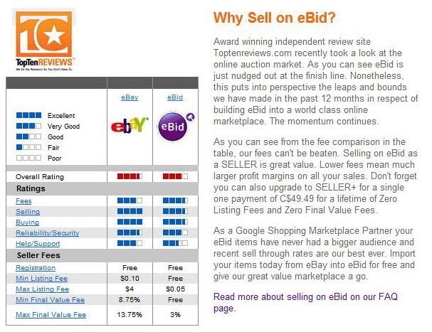 10ef0916d80 Online Auction Site